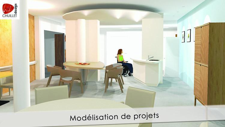 Modélisation de projet